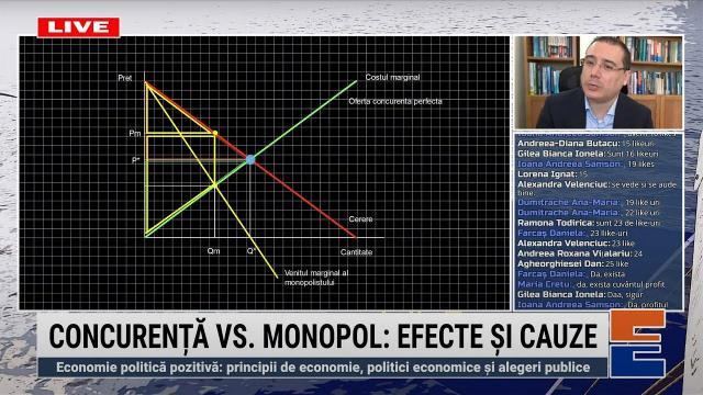 Embedded thumbnail for Concurență vs. monopol: efecte și cauze